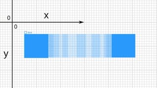 a visual guide to css animation introduction