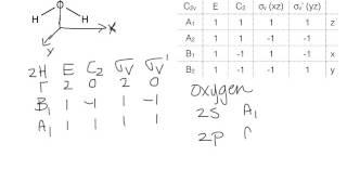 Molecular orbitals water