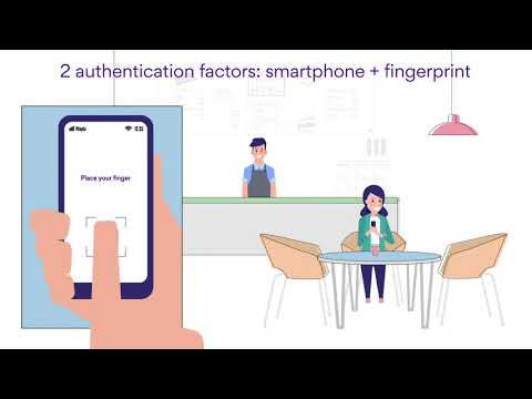 CloudCard+ - Strong Customer Authentication