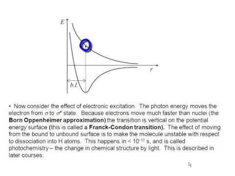 molecular orbital diagram of oh 2002 ford explorer engine theory tumblr chemistry vignettes orbitals