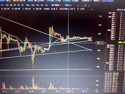 bitcoin-trade-104