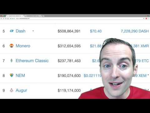 Cryptocurreny Investment Strategies And Retirement Planning With Poloniex! Tip #7