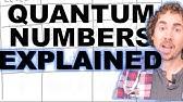 Quantum Numbers Tutorial — Explained + Practice Problems PART I
