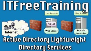Introduction to Lightweight Directory Services