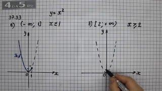 Упражнение 37.33. Вариант А. Б. Алгебра 7 класс Мордкович А.Г.