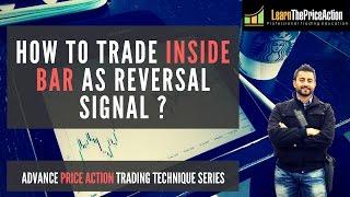 Trading Inside Bars as Reversal Signals