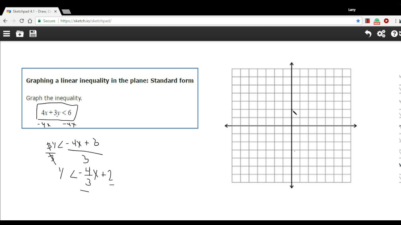 Graphing a linear inequality in the plane youtube graphing a linear inequality in the plane falaconquin