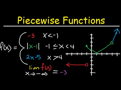 Piecewise Functions Graphing Domain & Range - Limits, Continuity, & Absolute Value