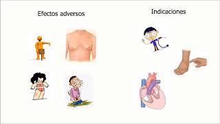 Líquidos retención fármacos de de antihipertensivos