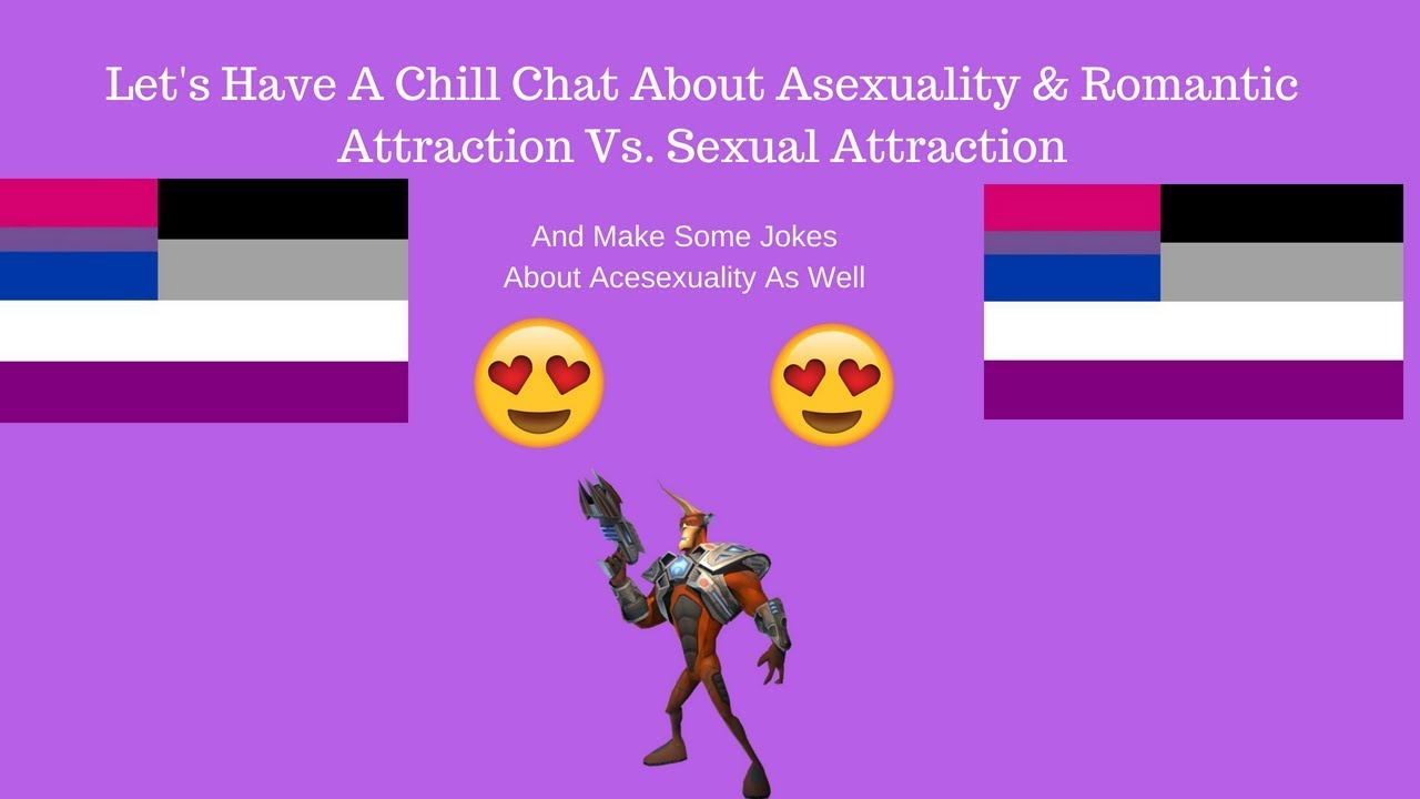 Types of asexuality test