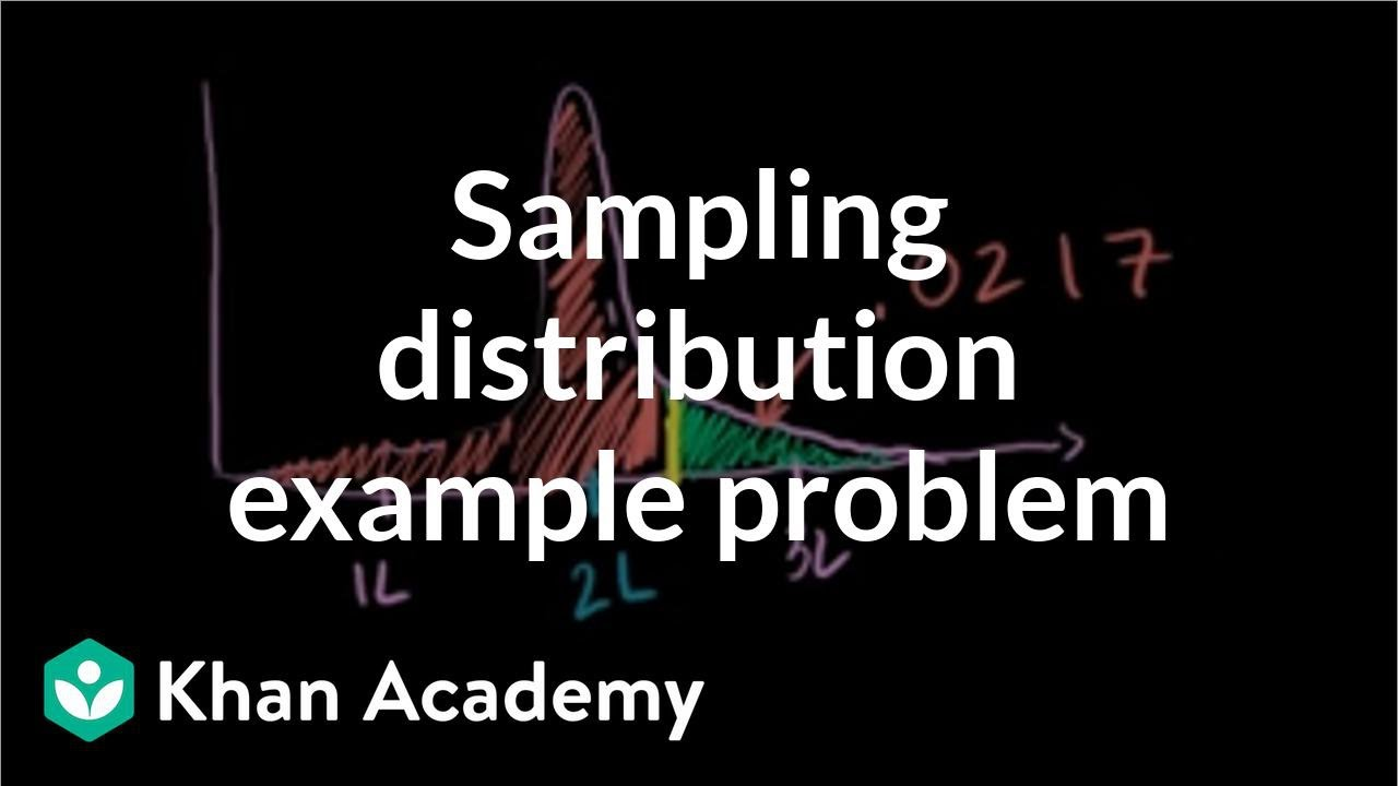 Example: Probability of sample mean exceeding a value (video
