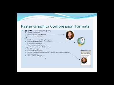 Image Compression Formats