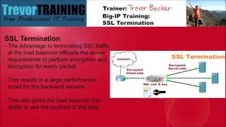 what is ssl termination   video 21   free f5 ltm load balancer training videos