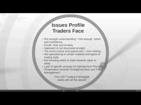 Video 1 - The UNiQUE TTF Trading Framework