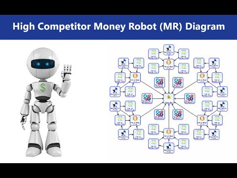 Money Robot  Review - How to Index Your Money Robot Backlinks Fast