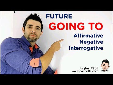 Futuro GOING TO en inglés - Explicación en español