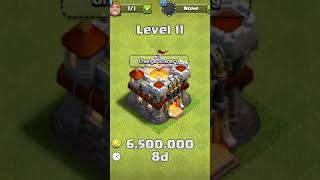 TH 1 to TH 14 with animation, cost and time | COC #shorts