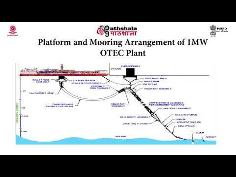 Principles of generation of ocean thermal energy conversion