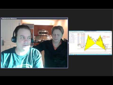 iMarketsLive Christoper Terry & Scott Carney give a Major Announcement   2 1 16