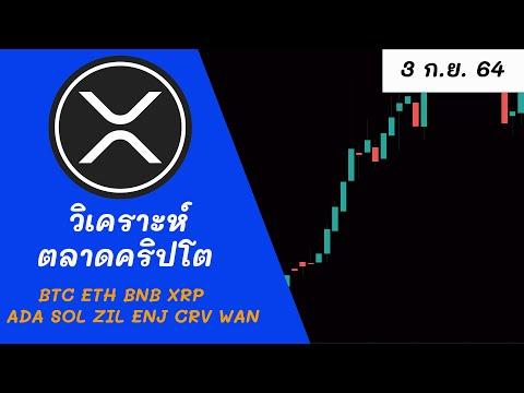 วิเคราะห์ตลาดคริปโต 3/9/64 : BTC ETH BNB XRP ADA SOL ZIL ENJ CRV WAN