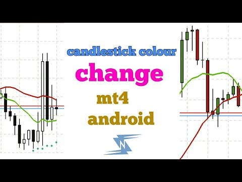 Meta Trader 4 Change Background And Candlestick Colours On Mobile