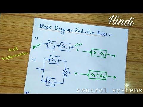 block diagram reduction rules for finding transfer. Black Bedroom Furniture Sets. Home Design Ideas
