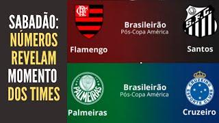No pós-Copa América, Flamengo superior ao Santos e equilíbrio entre Palmeiras e Cruzeiro. Confira!