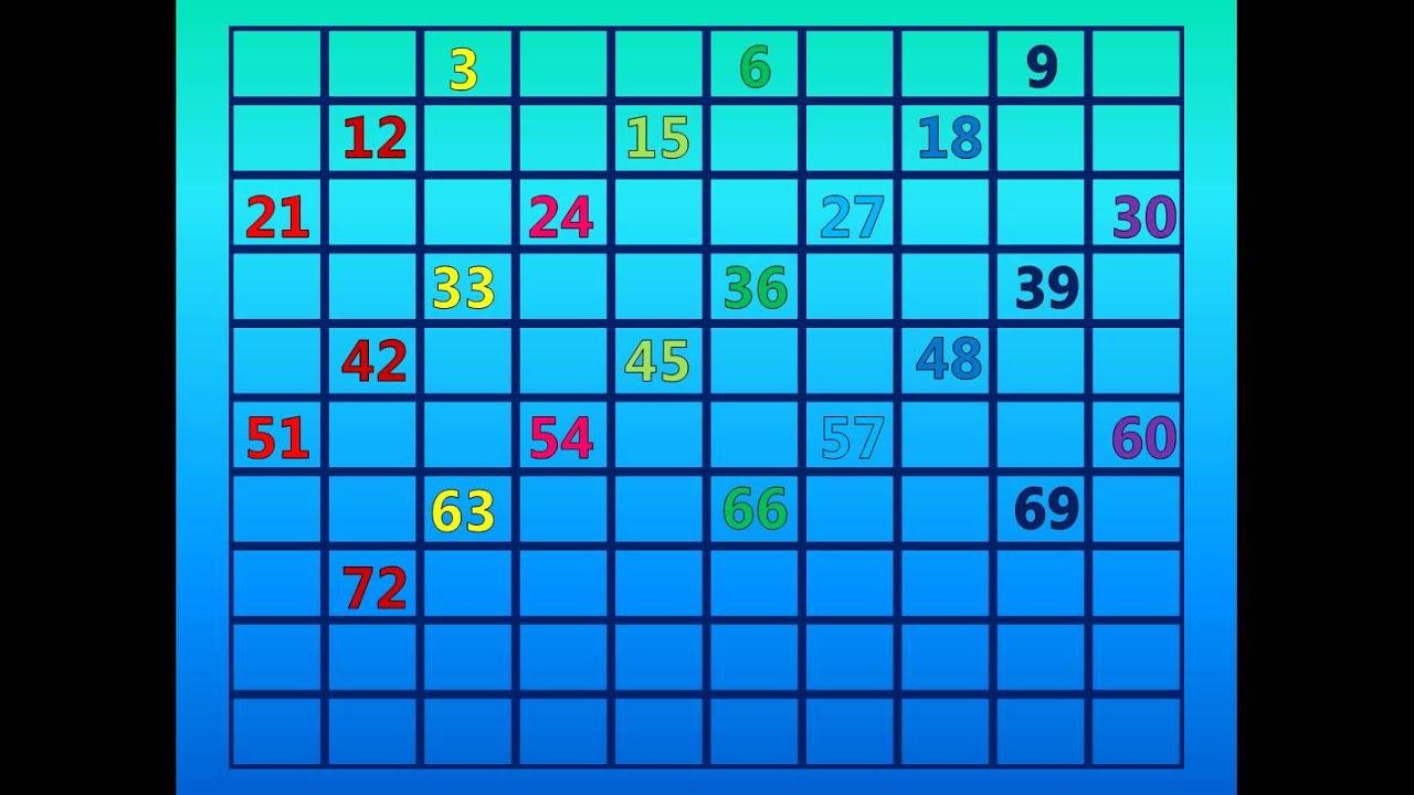 skip counting by 3 u0027s on the 100 u0027s chart youtube