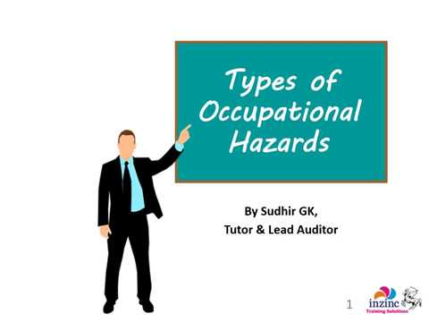 Types Of Occupational Hazards, Occupational Hazards Safety And Health