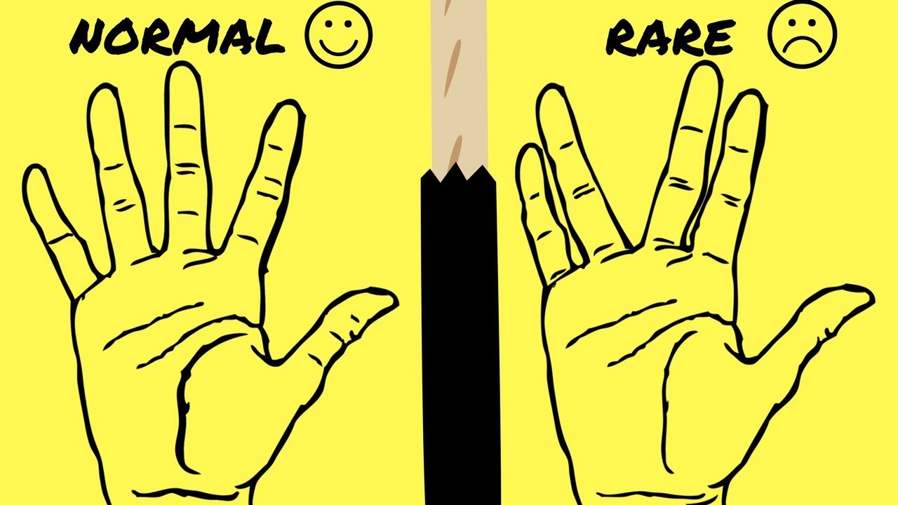 Space/Gaps Between The Fingers And Your Personality-Palmistry