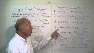 Working Capital Management (6 of 11) - Supply Chain Management