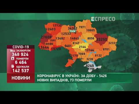 Коронавирус в Украине: статистика за 26 октября