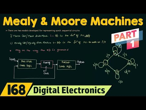 Mealy and Moore State Machines (Part 1)