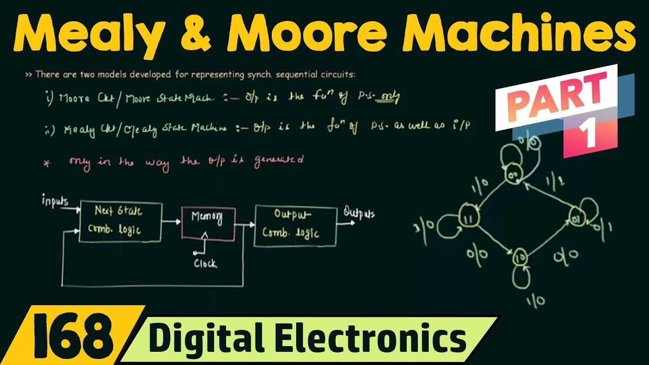 Mealy And Moore State Machines Part 1 Youtube