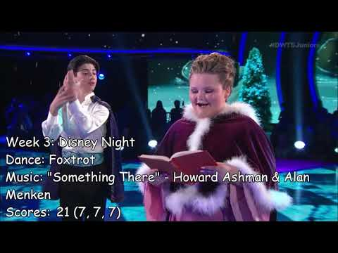 Honey Boo Boo - All Dancing With The Stars: Juniors Dances
