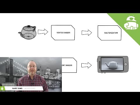 What is a GPU and how does it work? - Gary explains