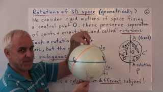 FamousMathProbs13b: The rotation problem and Hamilton