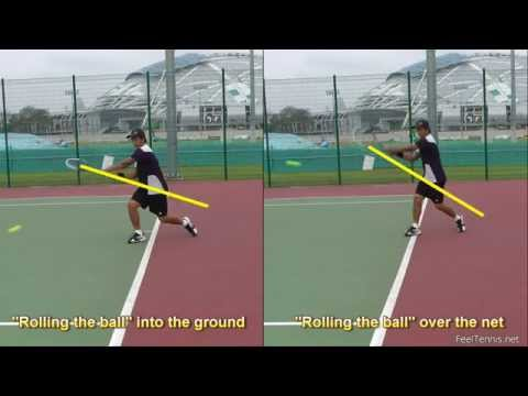 How to Hit A Topspin Forehand or Backhand in Tennis