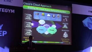 Cisco DD Mumbai Session - 1