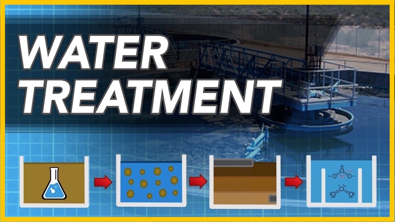 Water Treatment Systems Camp Hill Pa