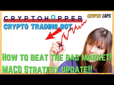 Cryptohopper Tutorial: Crypto Trading Bot Strategy!