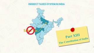[Good and Services Tax Part 1] Old Indirect Tax System