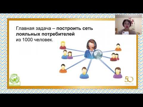 Презентация команды Бизнес онлайн Ольга Кукушова