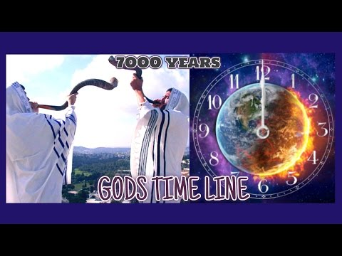 God's Time Clock 7000 Years: Jesus is Coming Soon