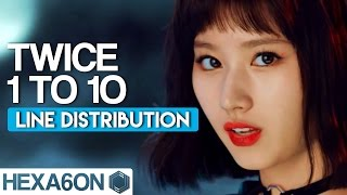 TWICE - 1 to 10 Line Distribution (Color Coded)