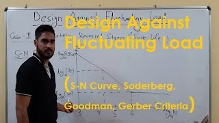 Design against Fluctuating Load (Fatigue Failure, S-N Curve) (Gate Lecture in Hindi)