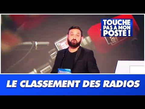 Le classement des meilleures radios de France