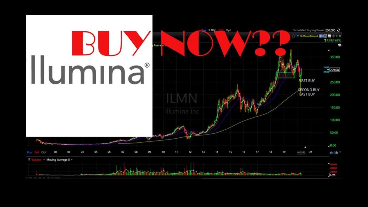 Illumina Stock