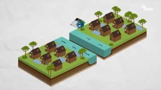 Smart Hydro Power