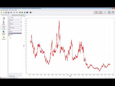 Fit Trend In RapidMiner - Data Mining
